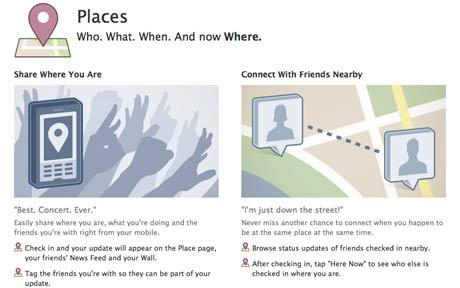 Facebook Places Marketing
